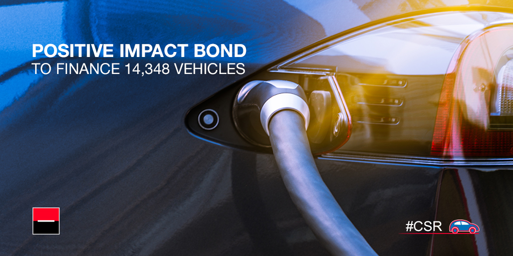 ALD SUCCESSFULLY ISSUES FIRST EVER POSITIVE IMPACT BOND TO FINANCE GREEN FLEET